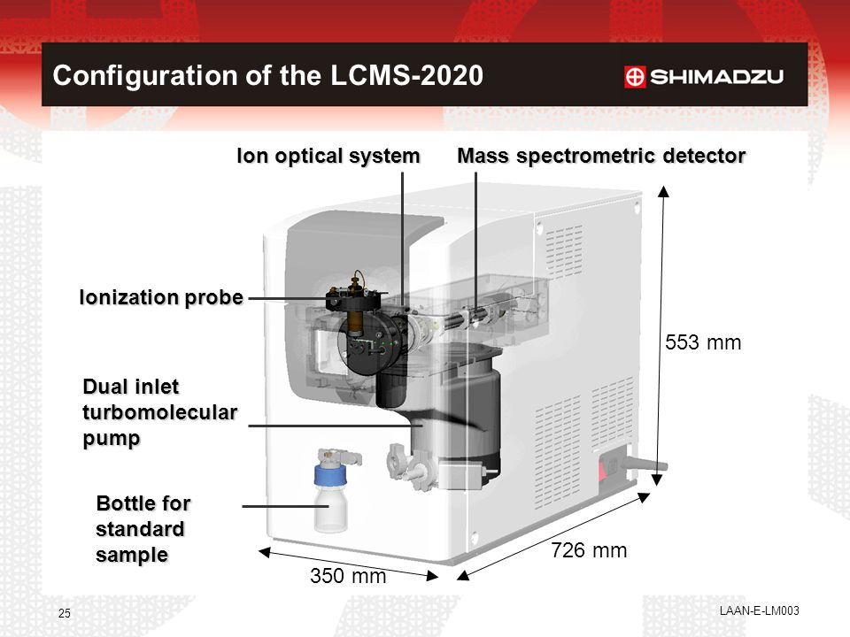 Configuration of the LCMS-2020