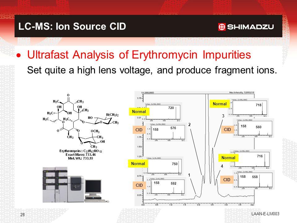 Ultrafast Analysis of Erythromycin Impurities