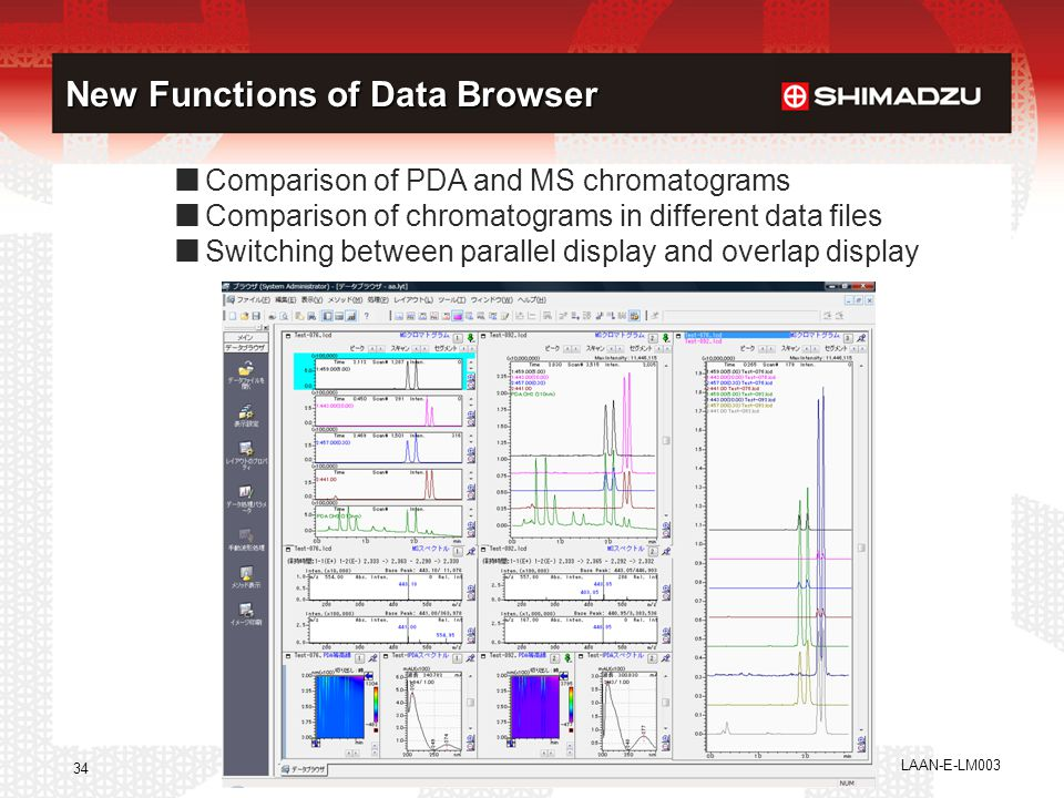 New Functions of Data Browser
