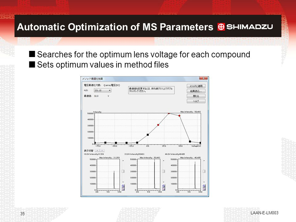 Automatic Optimization of MS Parameters