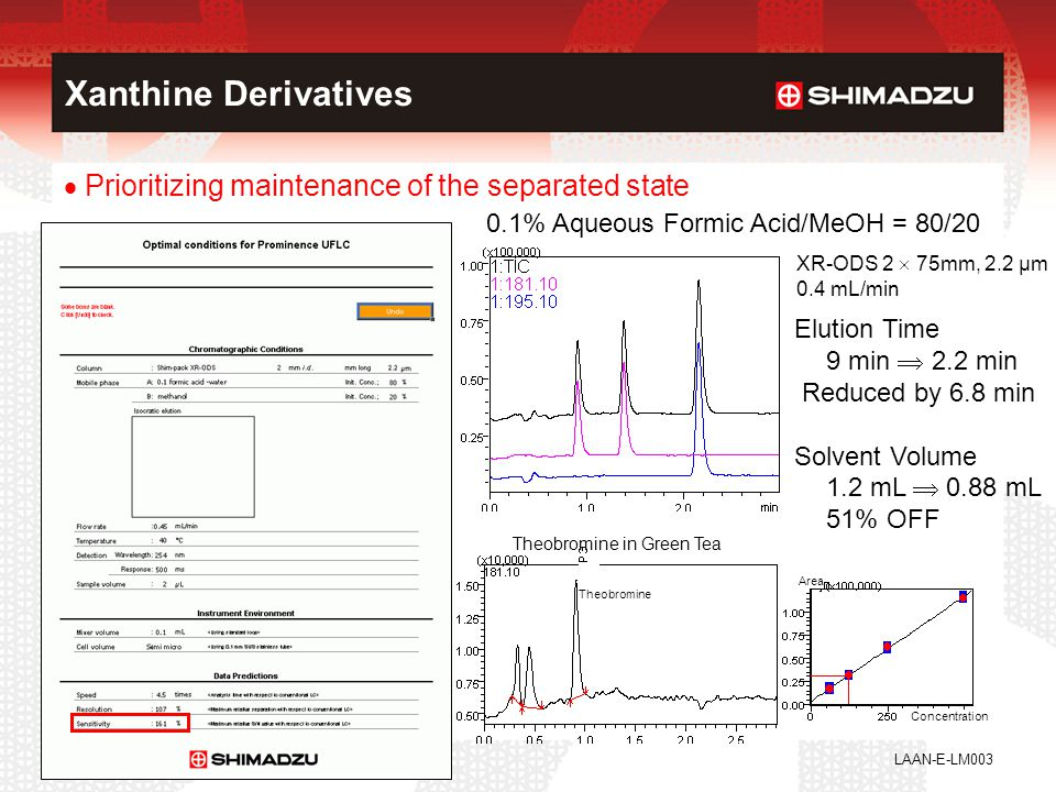 Xanthine Derivatives Prioritizing maintenance of the separated state