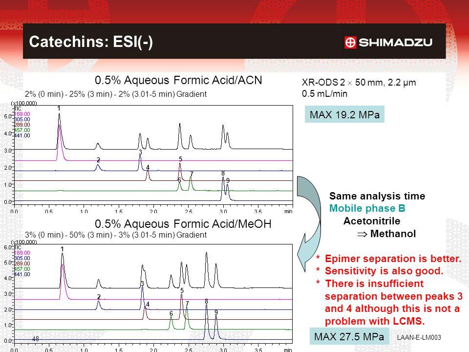Catechins: ESI(-) 0.5% Aqueous Formic Acid/ACN