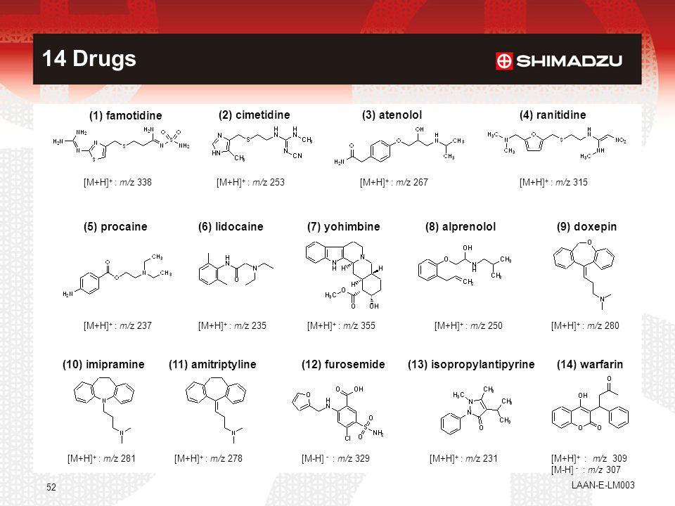 14 Drugs (1) famotidine (2) cimetidine (3) atenolol (4) ranitidine