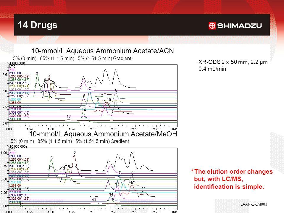 14 Drugs 10-mmol/L Aqueous Ammonium Acetate/ACN