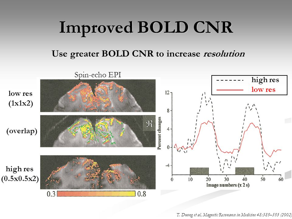 Improved BOLD CNR Use greater BOLD CNR to increase resolution