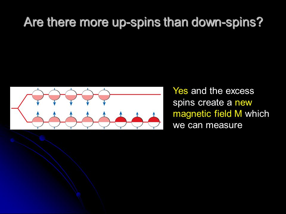 Are there more up-spins than down-spins
