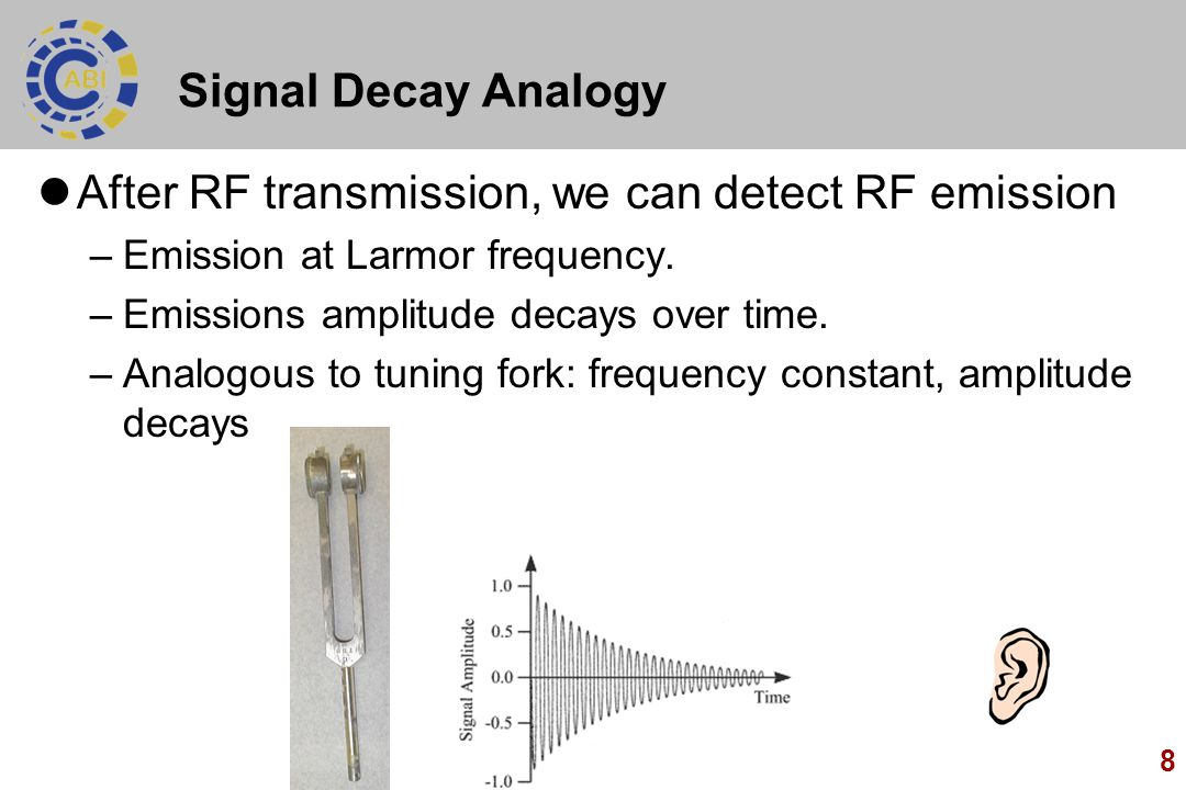 After RF transmission, we can detect RF emission