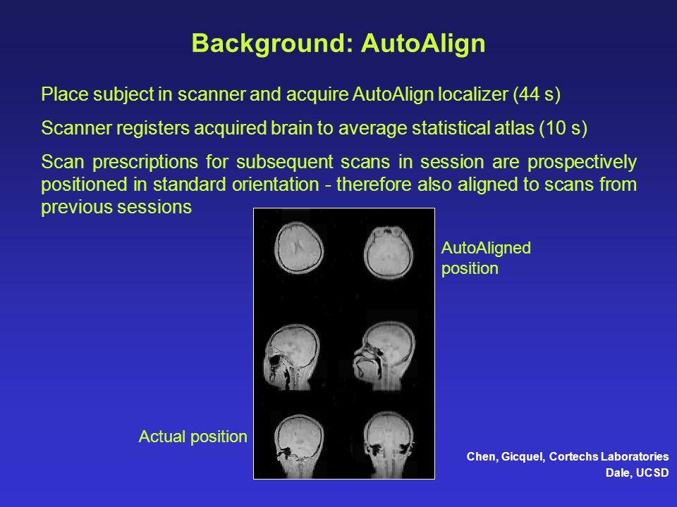 Background: AutoAlign