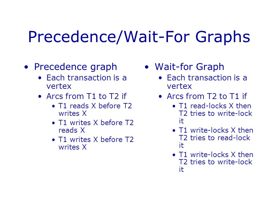Precedence/Wait-For Graphs