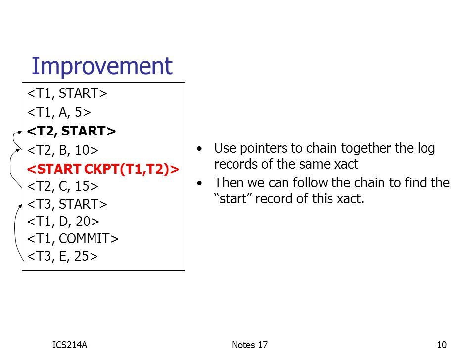 Improvement <T1, START> <T1, A, 5> <T2, START>