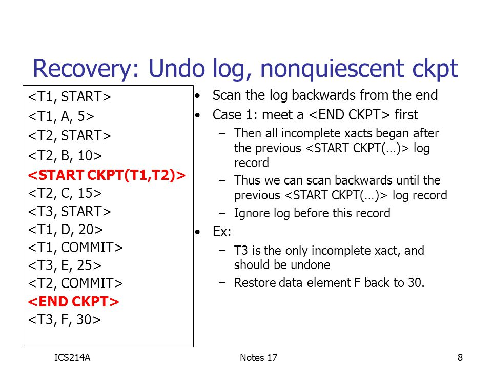 Recovery: Undo log, nonquiescent ckpt