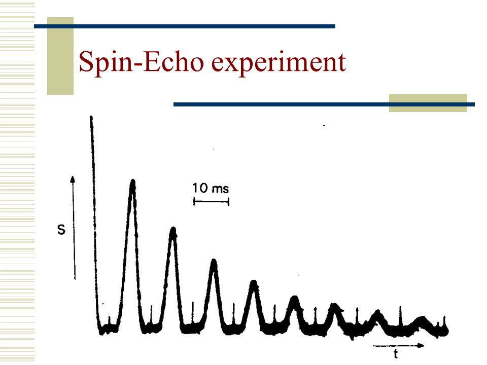 Spin-Echo experiment