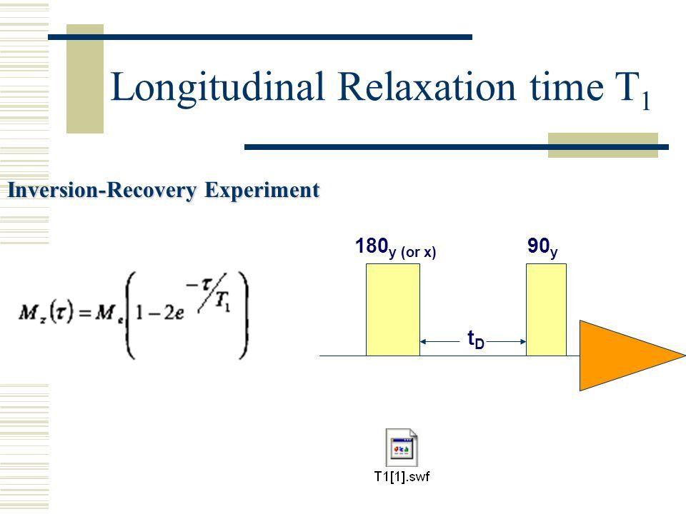Longitudinal Relaxation time T1