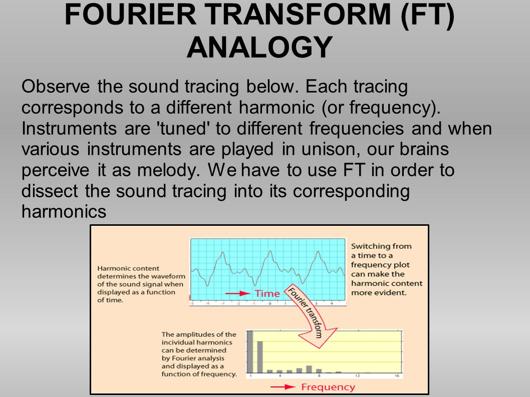 FOURIER TRANSFORM (FT) ANALOGY
