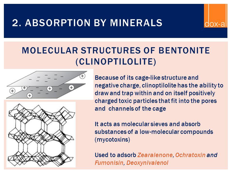 molecular structures of Bentonite (Clinoptilolite)