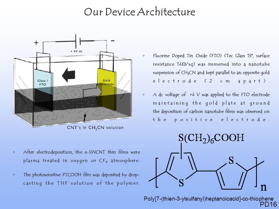 Our Device Architecture