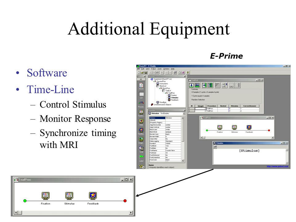 Additional Equipment Software Time-Line Control Stimulus