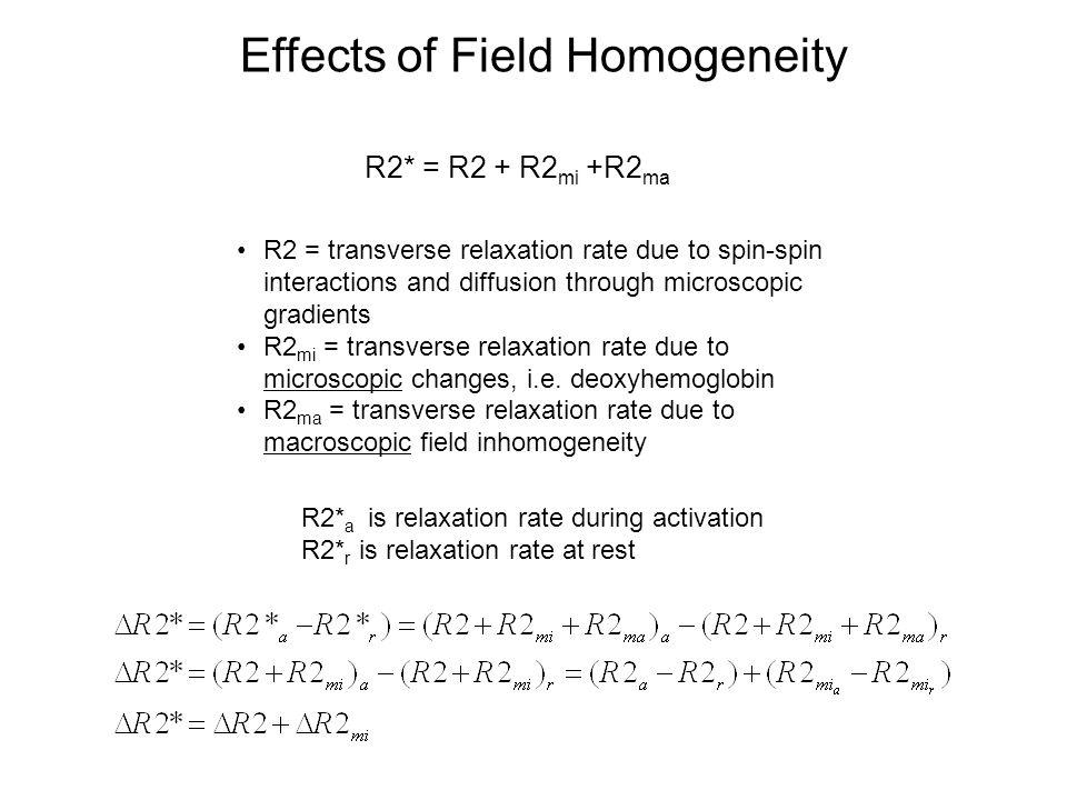 Effects of Field Homogeneity