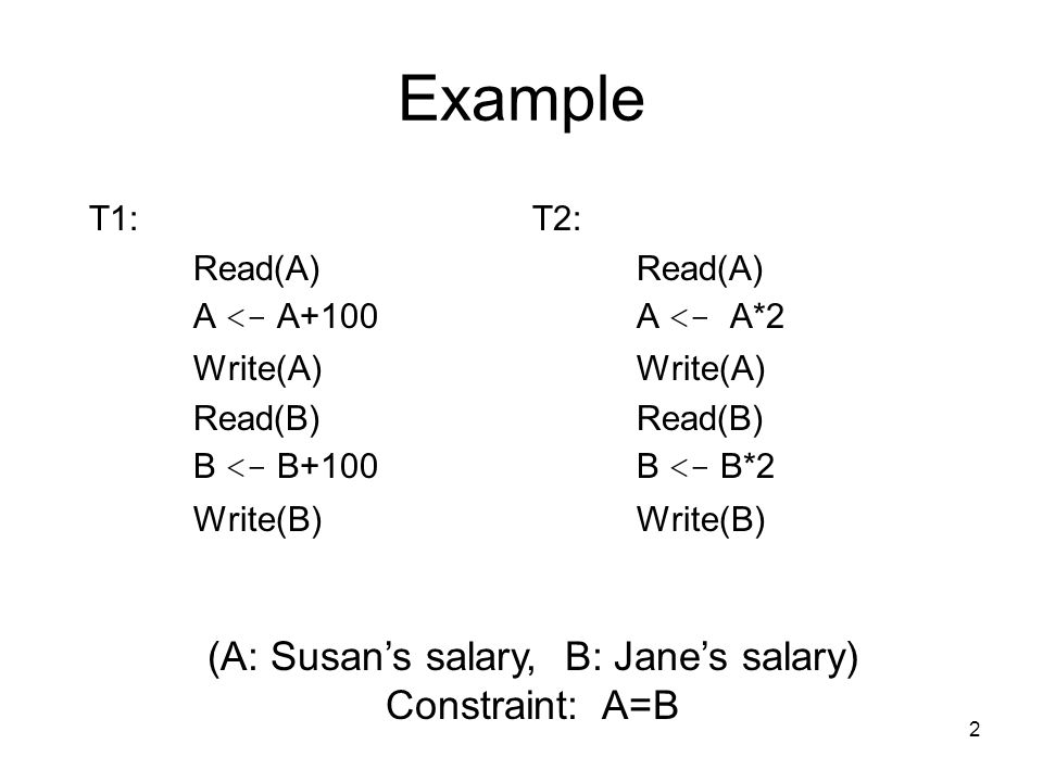 (A: Susan's salary, B: Jane's salary)