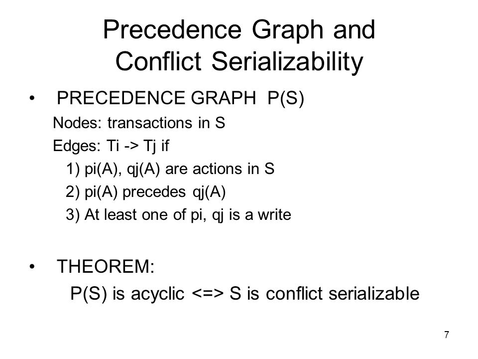 Precedence Graph and Conflict Serializability