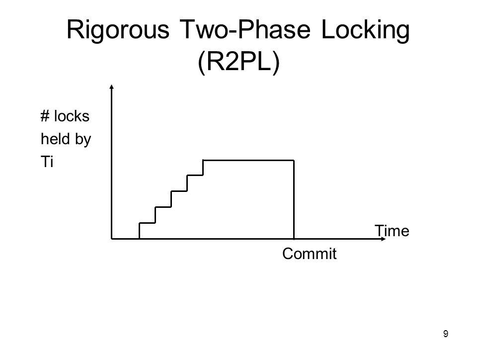 Rigorous Two-Phase Locking (R2PL)