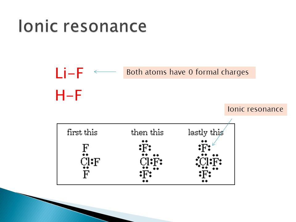 Ionic resonance Li-F H-F Both atoms have 0 formal charges