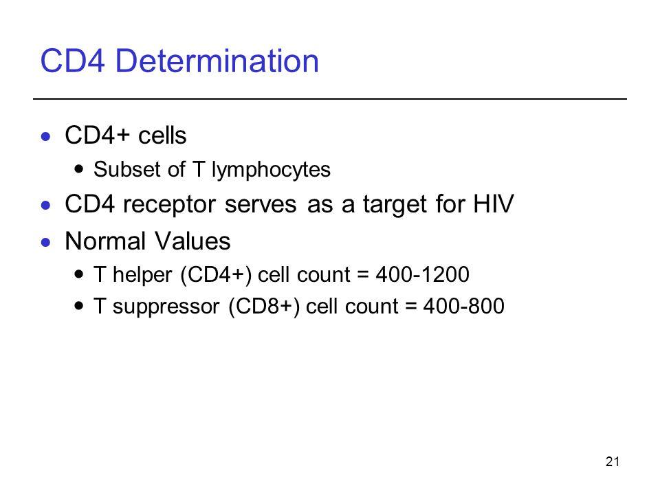 CD4 Determination CD4+ cells CD4 receptor serves as a target for HIV