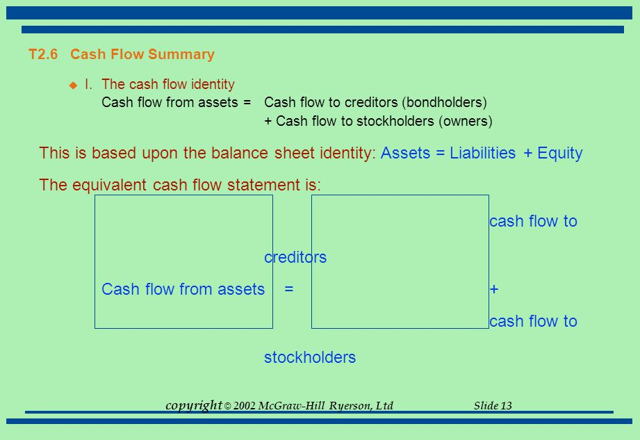 The equivalent cash flow statement is: cash flow to creditors