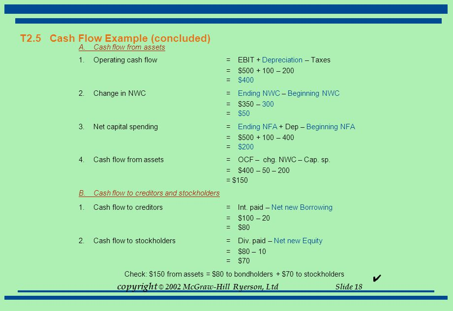 T2.5 Cash Flow Example (concluded)