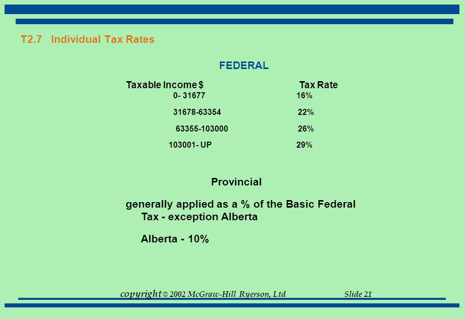 generally applied as a % of the Basic Federal Tax - exception Alberta