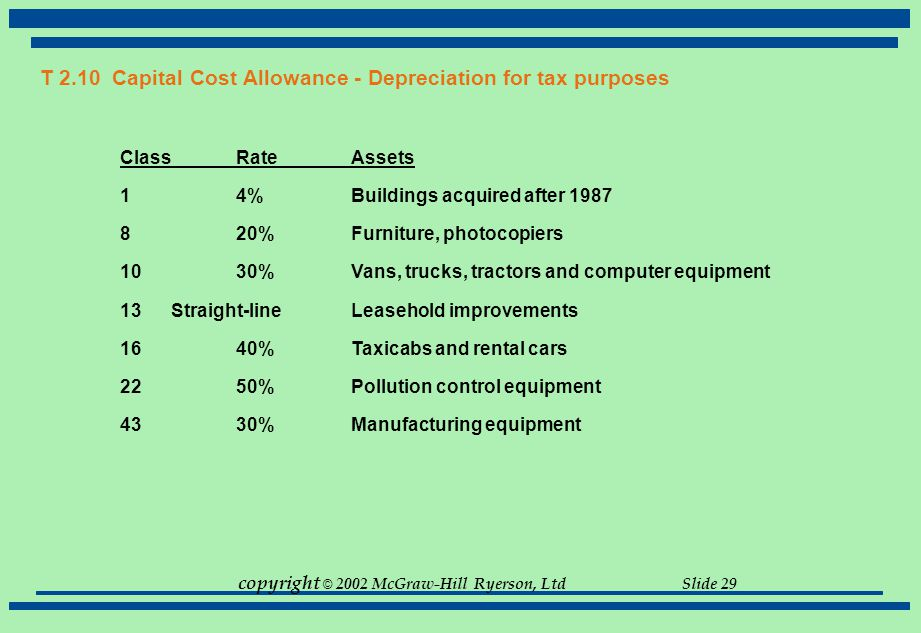 T 2.10 Capital Cost Allowance - Depreciation for tax purposes