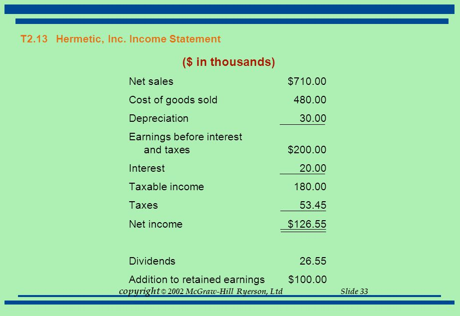 T2.13 Hermetic, Inc. Income Statement