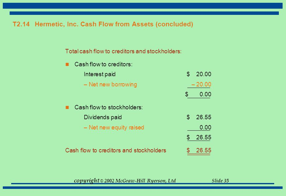 T2.14 Hermetic, Inc. Cash Flow from Assets (concluded)