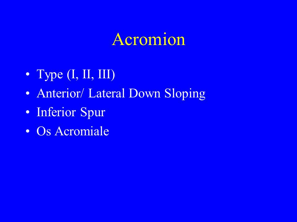 Acromion Type (I, II, III) Anterior/ Lateral Down Sloping