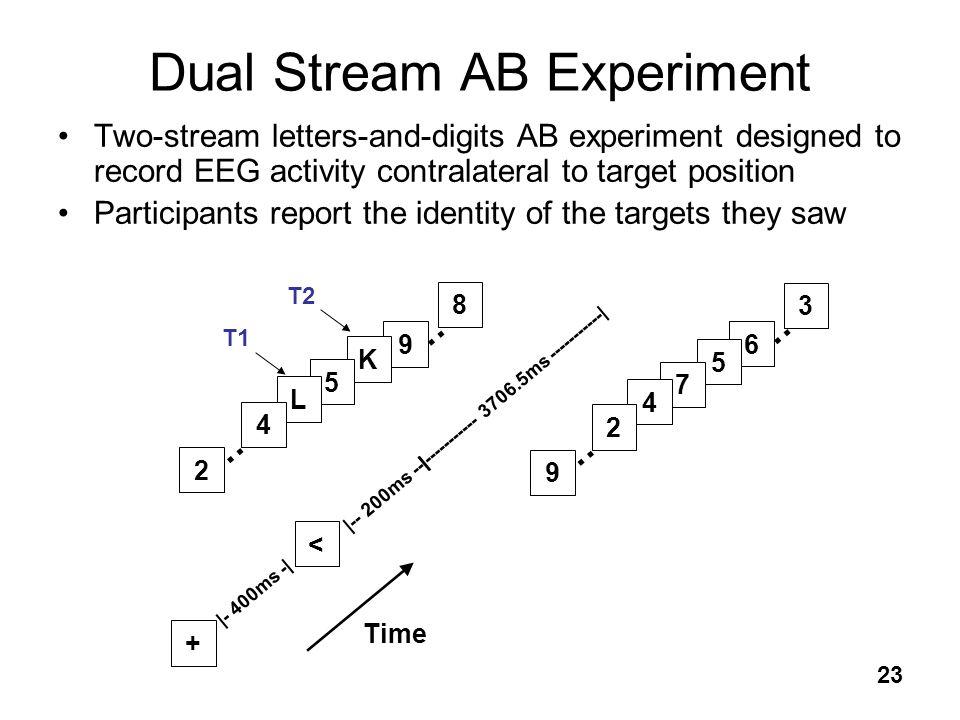 Dual Stream AB Experiment