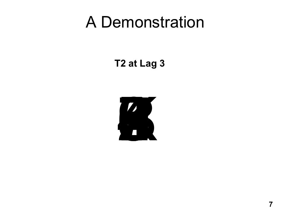 A Demonstration T2 at Lag 3 4 2 3 9 B 7 5 6 4 K 5