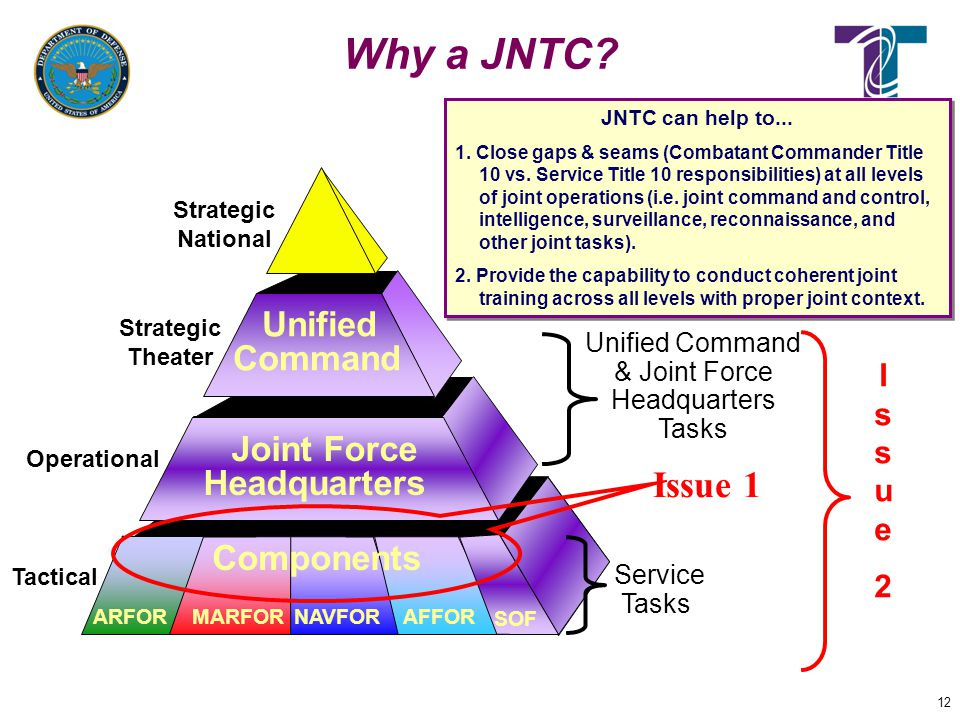& Joint Force Headquarters