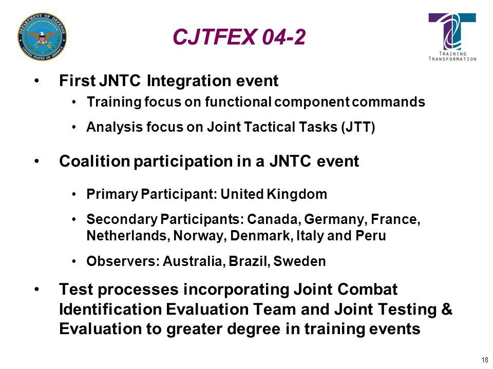 CJTFEX 04-2 First JNTC Integration event