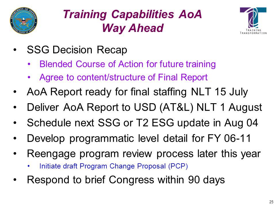 Training Capabilities AoA Way Ahead