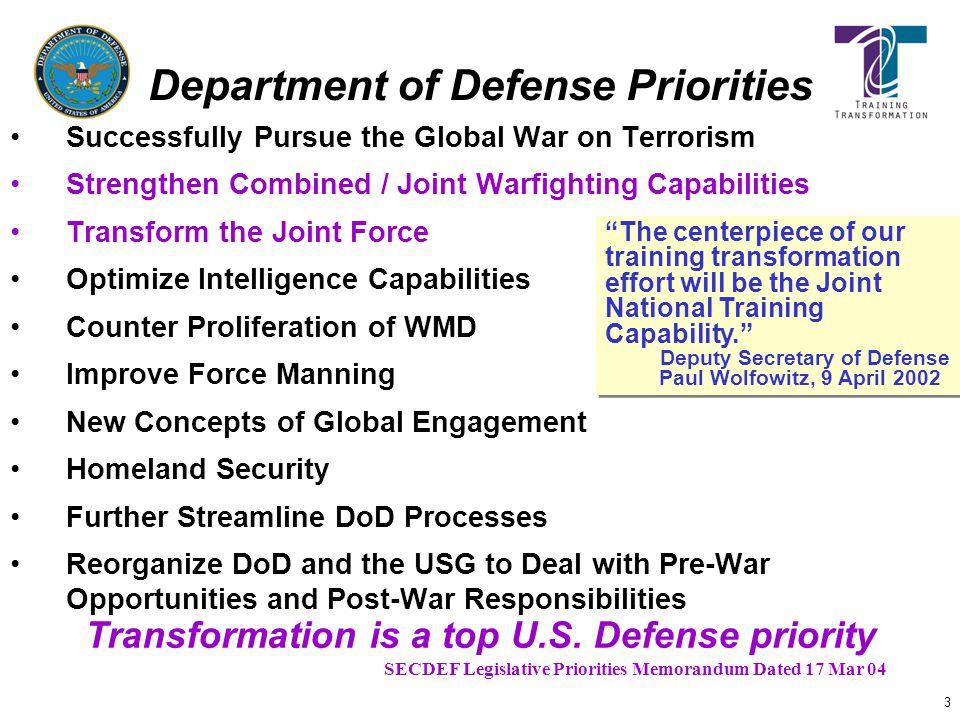 Department of Defense Priorities