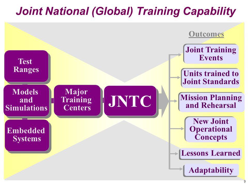 Joint National (Global) Training Capability