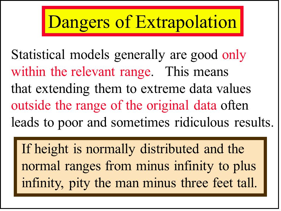 Dangers of Extrapolation