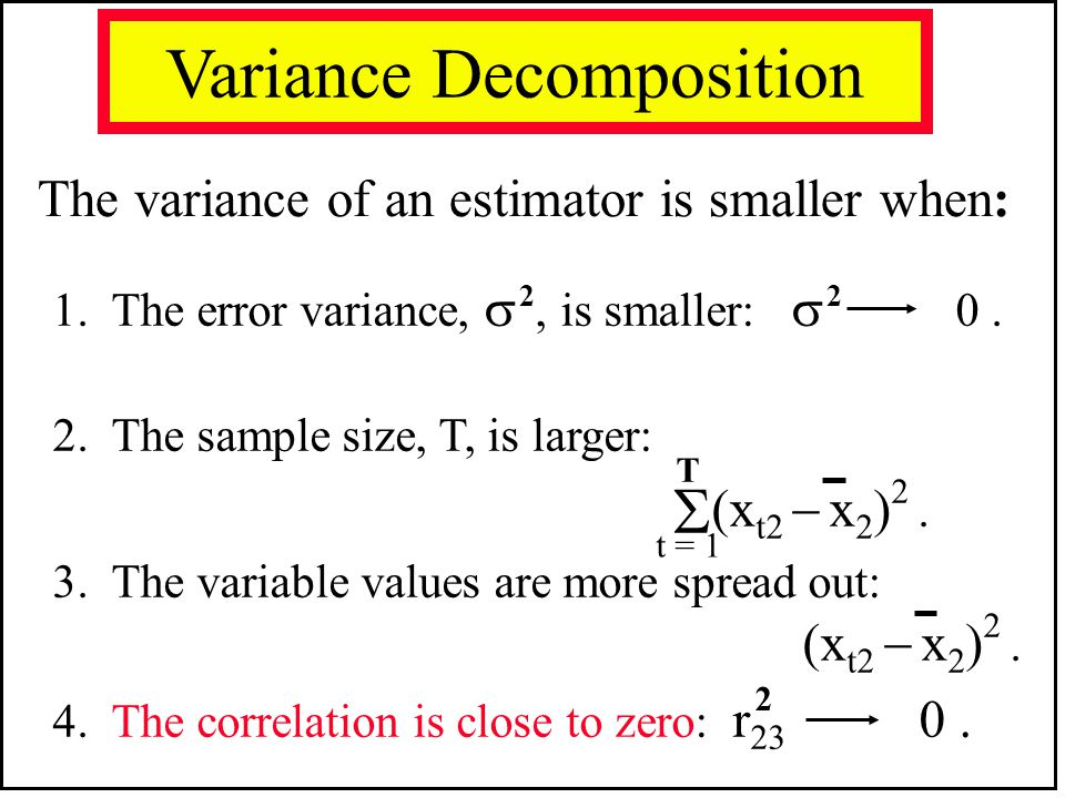 Variance Decomposition
