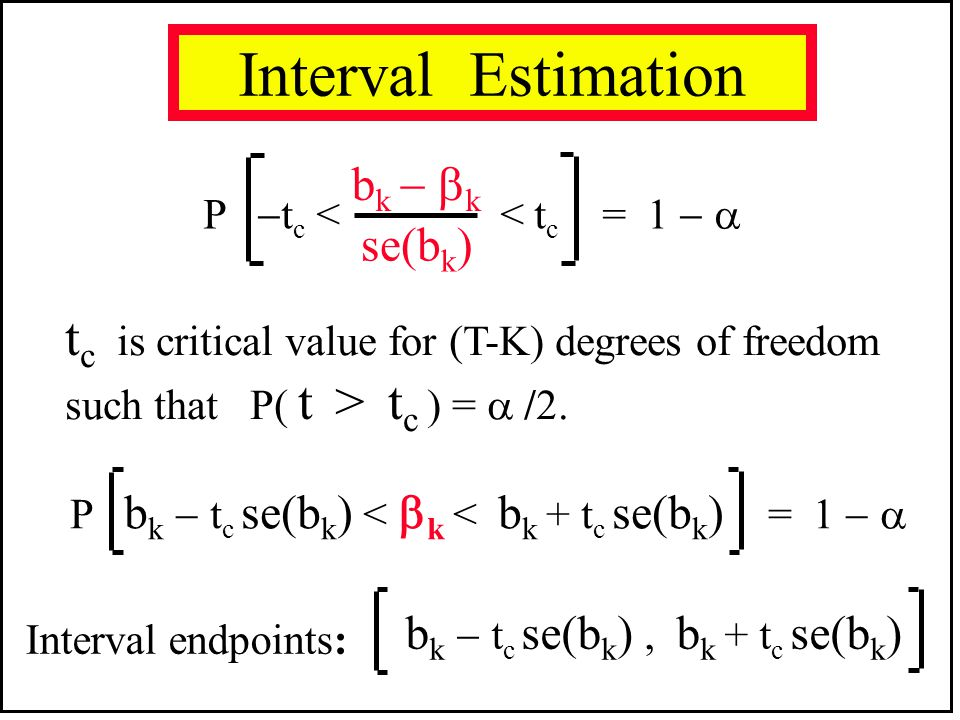 Interval Estimation tc is critical value for (T-K) degrees of freedom