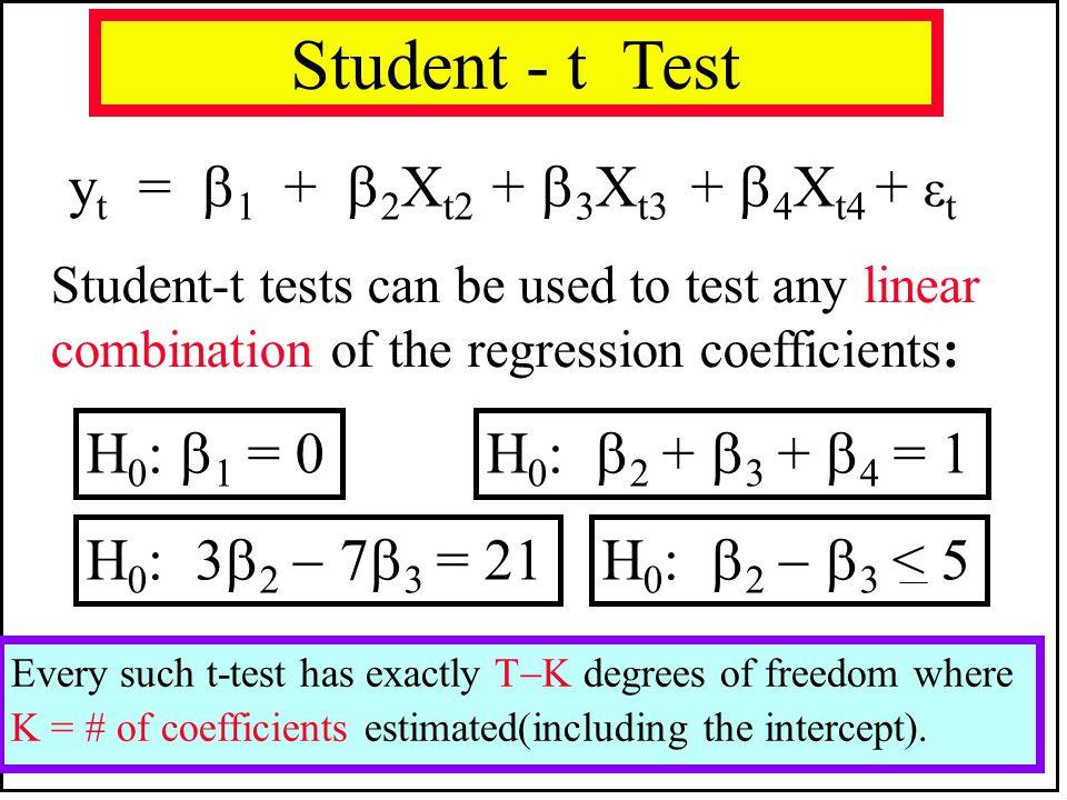 Student - t Test yt = 1 + 2Xt2 + 3Xt3 + 4Xt4 + εt H0: 1 = 0