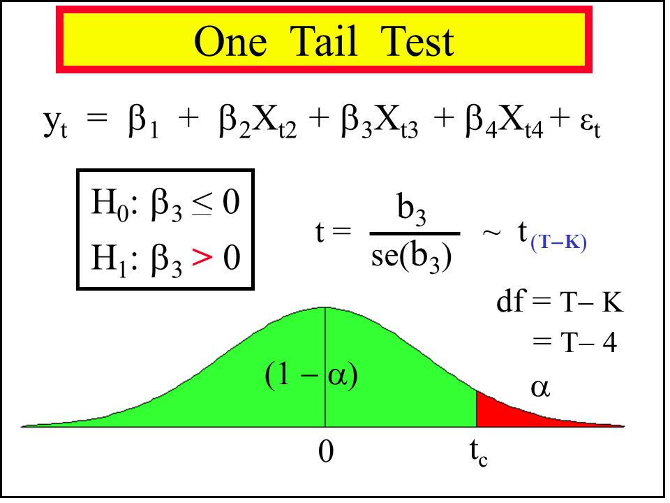 One Tail Test yt = 1 + 2Xt2 + 3Xt3 + 4Xt4 + εt H0: 3 < 0 b3