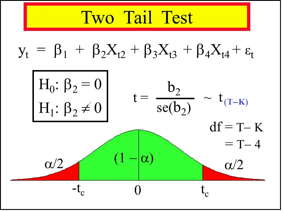 Two Tail Test yt = 1 + 2Xt2 + 3Xt3 + 4Xt4 + εt H0: 2 = 0 b2