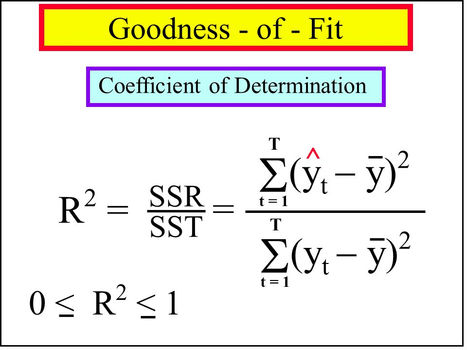 (yt y)2 R2 = = 0 < R2 < 1 Goodness - of - Fit ^ SSR SST
