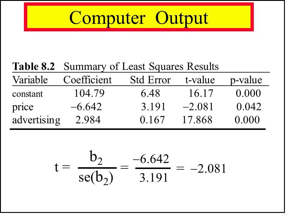 Computer Output b2 t = = se(b2) 6.642 2.081 3.191