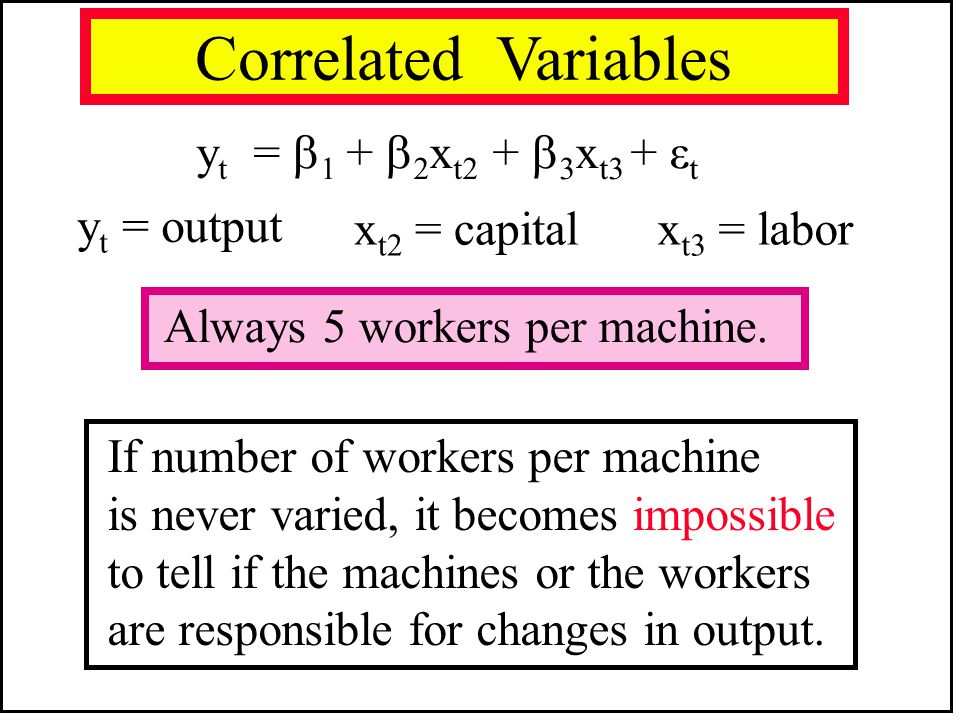 Correlated Variables yt = 1 + 2xt2 + 3xt3 + εt yt = output